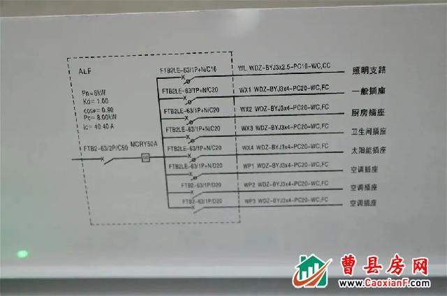 【民生·城市领秀】工地开放日,细节筑匠心 预鉴未来家!